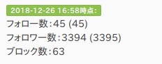 ひすったーの履歴ページに「履歴登録時点」のフォロー・フォロワー・ブロック数を表示するように変更しました。